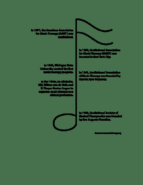 MT-timeline